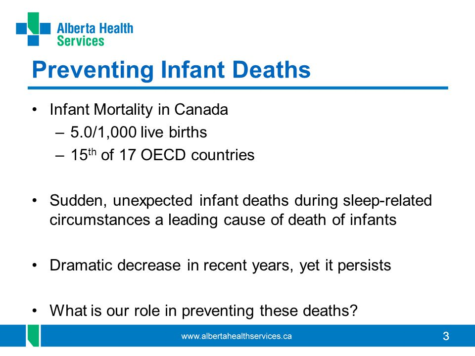 3 Preventing Infant Deaths Infant Mortality in Canada –5.0/1,000 live births –15 th of 17 OECD countries Sudden, unexpected infant deaths during sleep-related circumstances a leading cause of death of infants Dramatic decrease in recent years, yet it persists What is our role in preventing these deaths