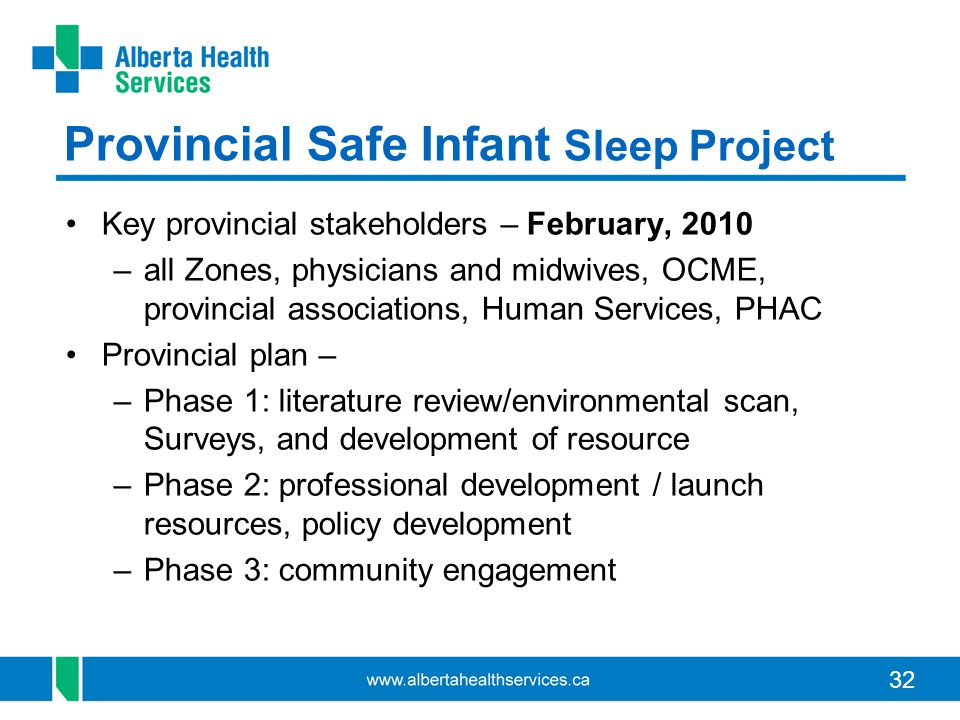 32 Provincial Safe Infant Sleep Project Key provincial stakeholders – February, 2010 –all Zones, physicians and midwives, OCME, provincial associations, Human Services, PHAC Provincial plan – –Phase 1: literature review/environmental scan, Surveys, and development of resource –Phase 2: professional development / launch resources, policy development –Phase 3: community engagement