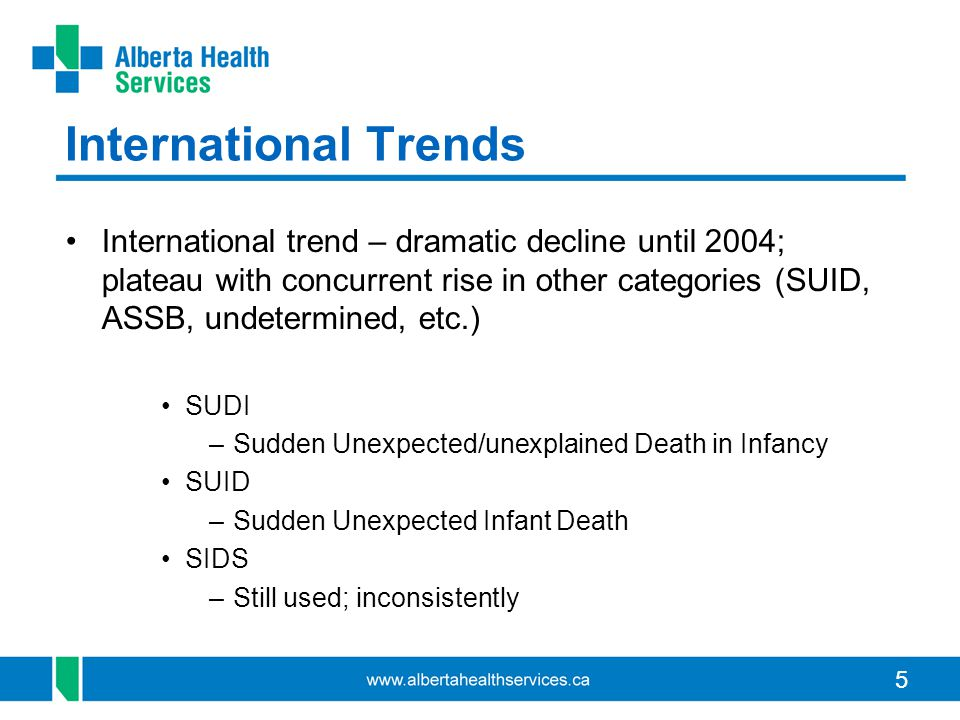 5 International Trends International Trends International trend – dramatic decline until 2004; plateau with concurrent rise in other categories (SUID, ASSB, undetermined, etc.) SUDI –Sudden Unexpected/unexplained Death in Infancy SUID –Sudden Unexpected Infant Death SIDS –Still used; inconsistently