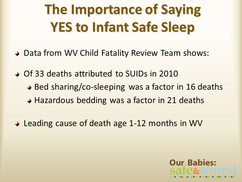 The Importance of Saying YES to Infant Safe Sleep Data from WV Child Fatality Review Team shows: Of 33 deaths attributed to SUIDs in 2010 Bed sharing/co-sleeping was a factor in 16 deaths Hazardous bedding was a factor in 21 deaths Leading cause of death age 1-12 months in WV
