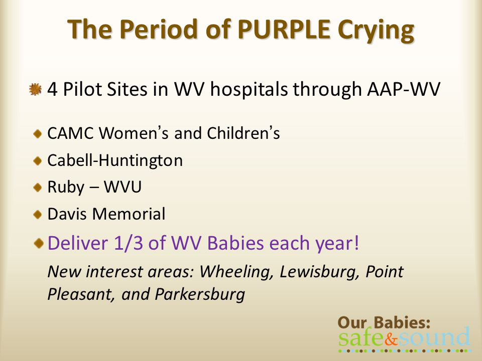 The Period of PURPLE Crying 4 Pilot Sites in WV hospitals through AAP-WV CAMC Womens and Childrens Cabell-Huntington Ruby – WVU Davis Memorial Deliver 1/3 of WV Babies each year.
