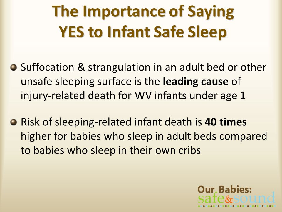 The Importance of Saying YES to Infant Safe Sleep The Importance of Saying YES to Infant Safe Sleep Suffocation & strangulation in an adult bed or other unsafe sleeping surface is the leading cause of injury-related death for WV infants under age 1 Risk of sleeping-related infant death is 40 times higher for babies who sleep in adult beds compared to babies who sleep in their own cribs