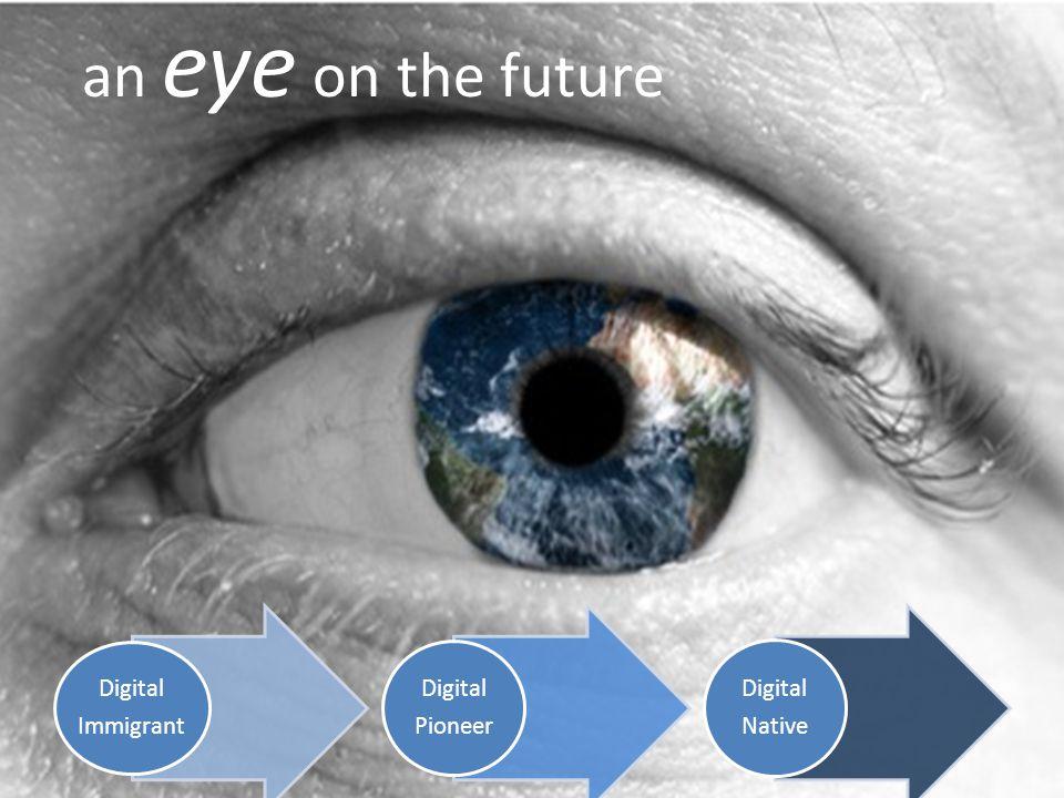 an eye on the future Digital Immigrant Digital Pioneer Digital Native
