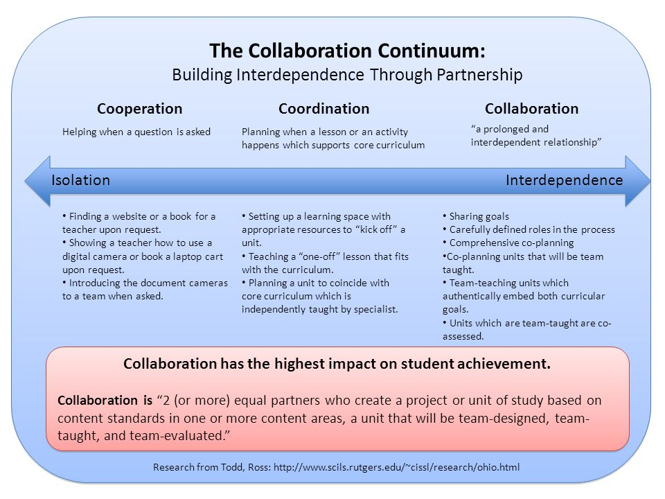The Collaboration Continuum: Building Interdependence Through Partnership Interdependence CooperationCoordinationCollaboration Finding a website or a