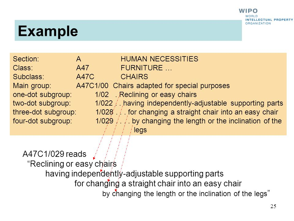 25 Section:A HUMAN NECESSITIES Class:A47 FURNITURE … Subclass:A47C CHAIRS Main group:A47C1/00 Chairs adapted for special purposes one dot subgroup: 1/