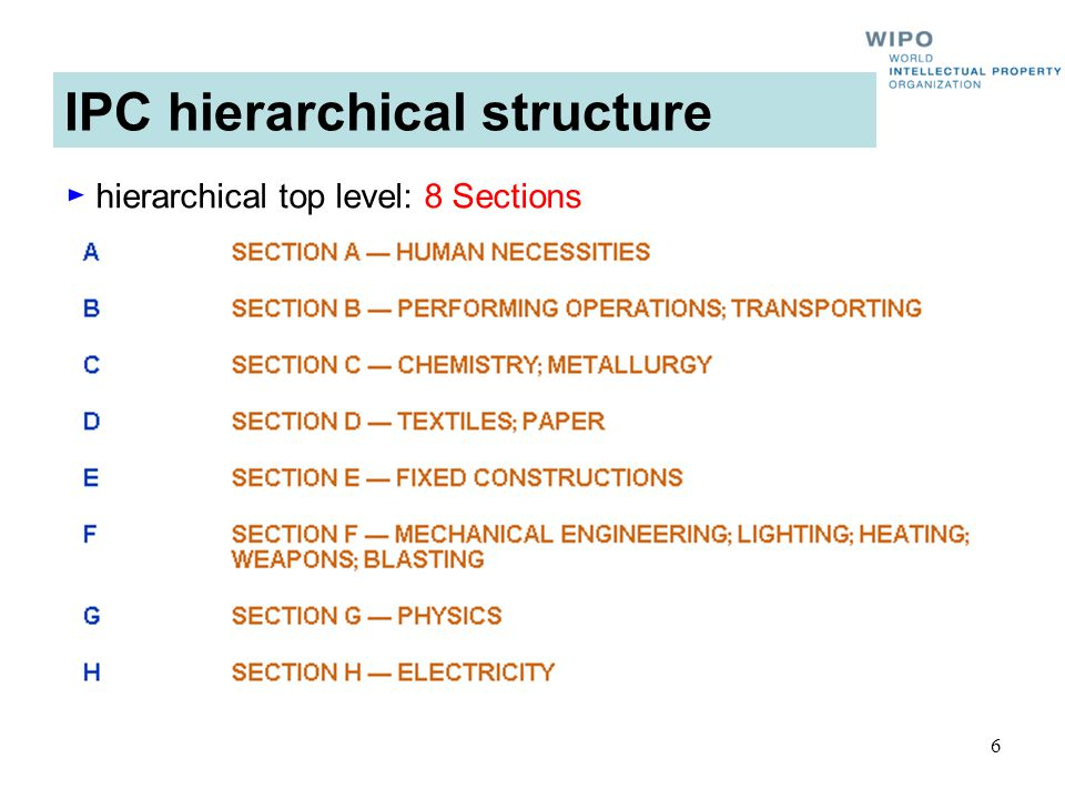 6 hierarchical top level: 8 Sections IPC hierarchical structure