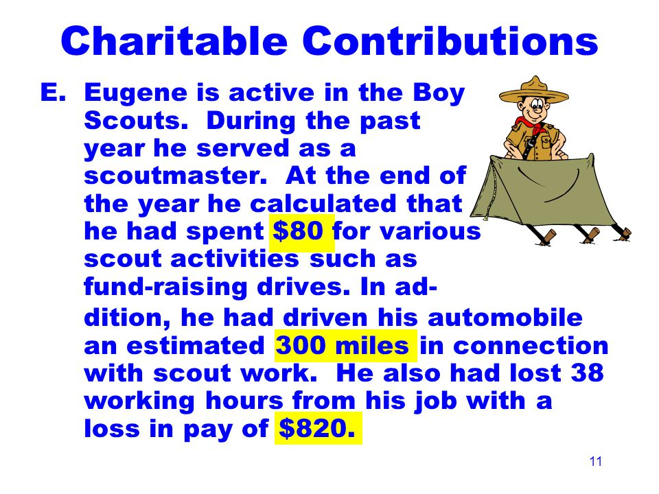 11 E.Eugene is active in the Boy Scouts. During the past year he served as a scoutmaster. At the end of the year he calculated that he had spent $80 f