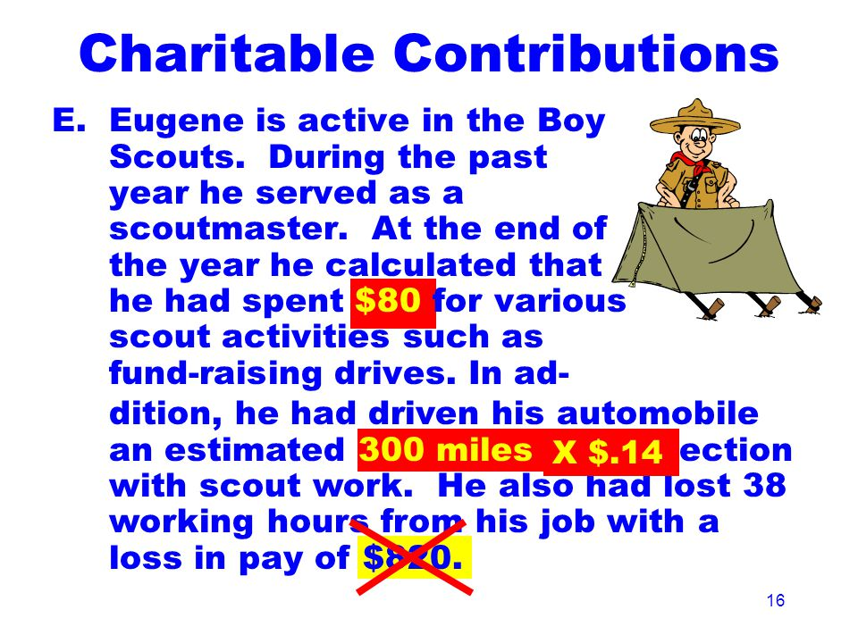 16 dition, he had driven his automobile an estimated 300 miles in connection with scout work. He also had lost 38 working hours from his job with a lo