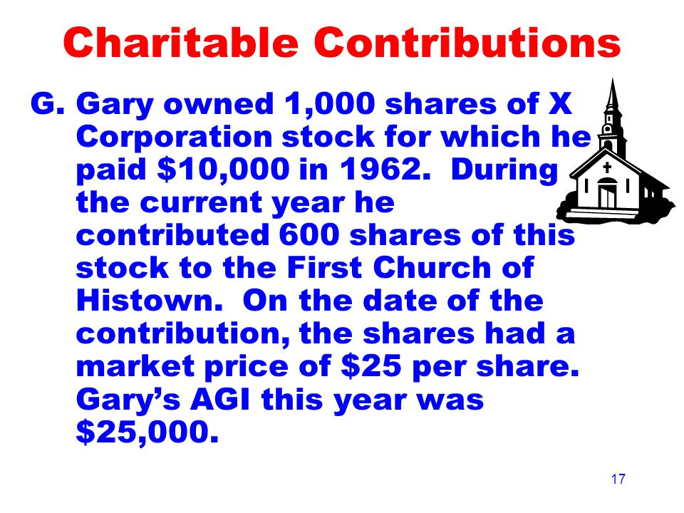 17 G.Gary owned 1,000 shares of X Corporation stock for which he paid $10,000 in 1962. During the current year he contributed 600 shares of this stock