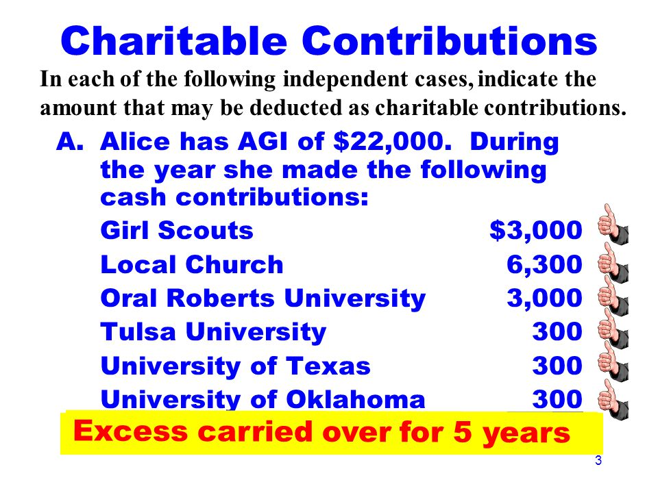 3 Charitable Contributions A.Alice has AGI of $22,000. During the year she made the following cash contributions: Girl Scouts$3,000 Local Church6,300