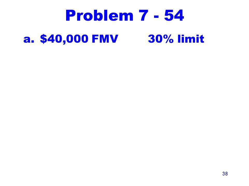 38 Problem 7 - 54 a.$40,000 FMV30% limit