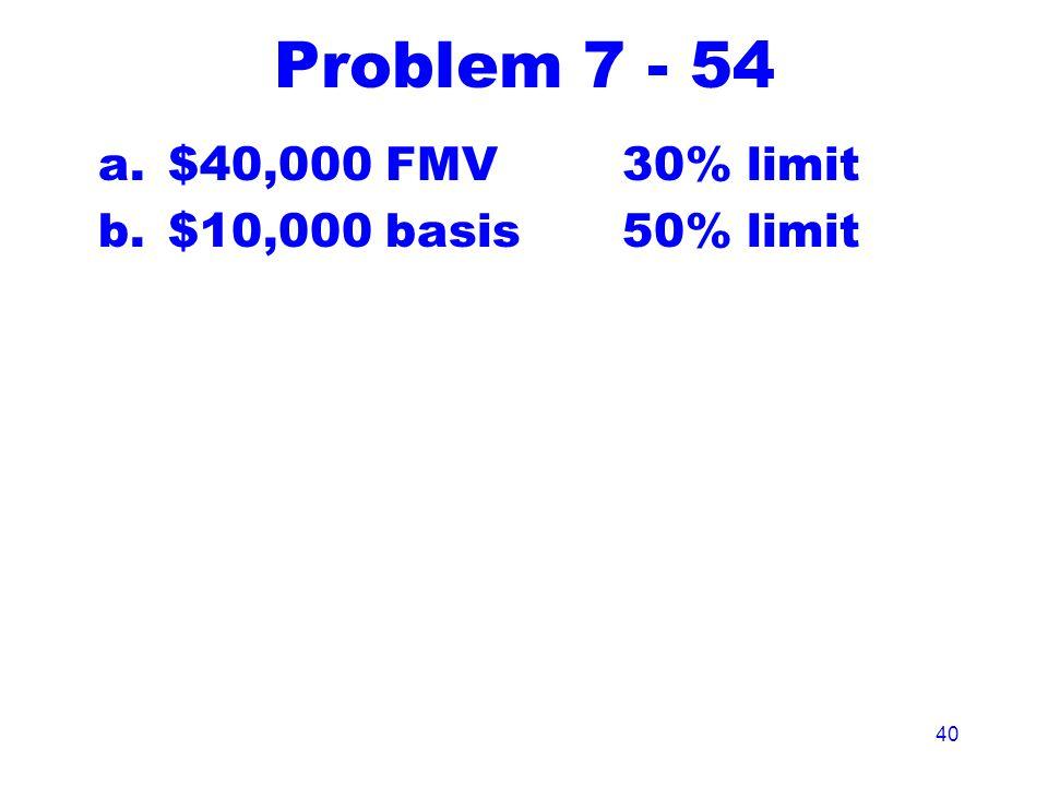 40 Problem 7 - 54 a.$40,000 FMV30% limit b.$10,000 basis50% limit