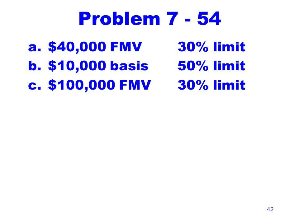 42 Problem 7 - 54 a.$40,000 FMV30% limit b.$10,000 basis50% limit c.$100,000 FMV30% limit