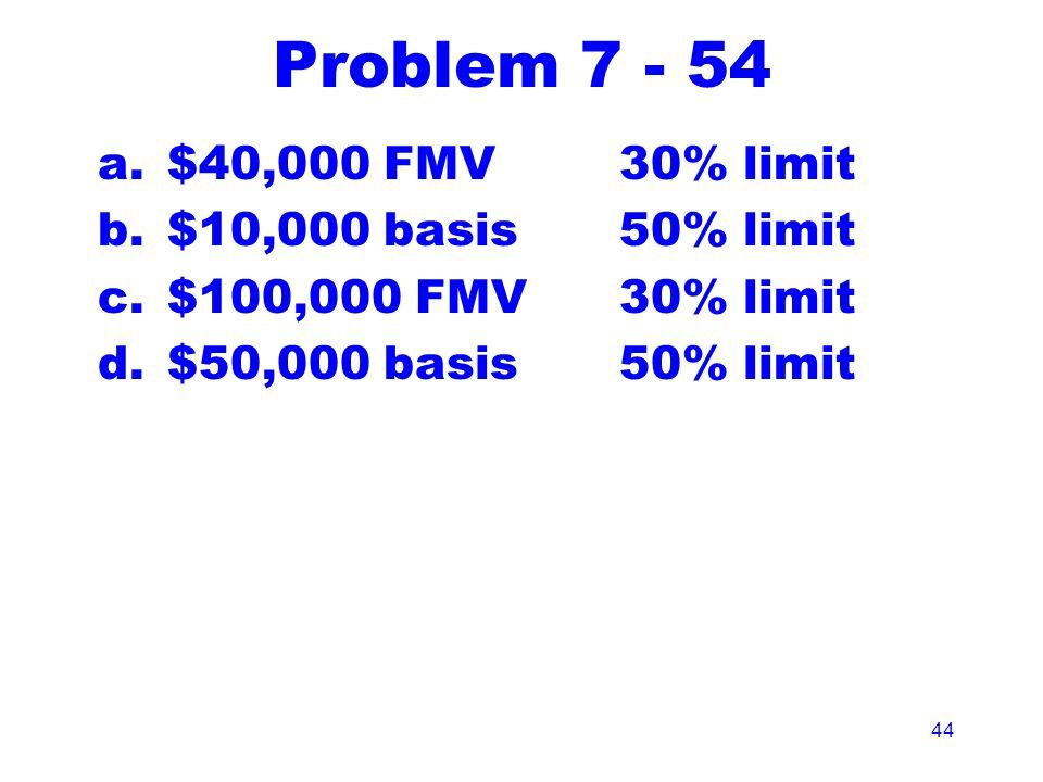 44 Problem 7 - 54 a.$40,000 FMV30% limit b.$10,000 basis50% limit c.$100,000 FMV30% limit d.$50,000 basis50% limit