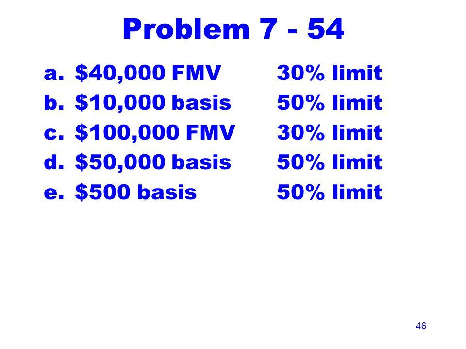46 Problem 7 - 54 a.$40,000 FMV30% limit b.$10,000 basis50% limit c.$100,000 FMV30% limit d.$50,000 basis50% limit e.$500 basis50% limit