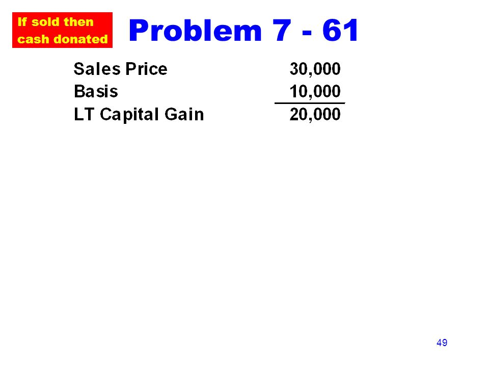 49 Problem 7 - 61 If sold then cash donated