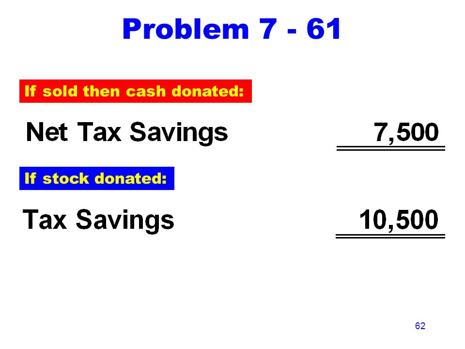 62 Problem 7 - 61 If sold then cash donated: If stock donated: