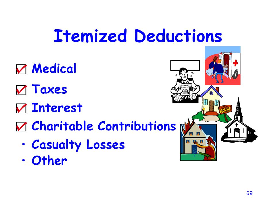 69 Itemized Deductions Medical Taxes Interest Charitable Contributions Casualty Losses Other