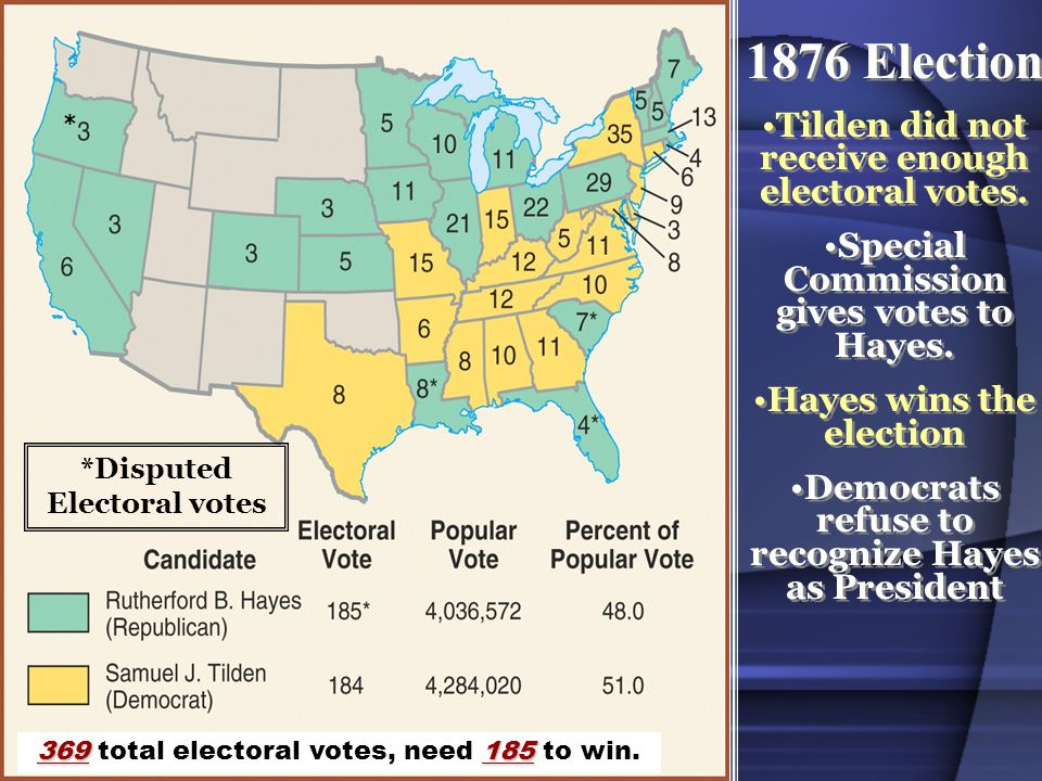 369185 369 total electoral votes, need 185 to win.