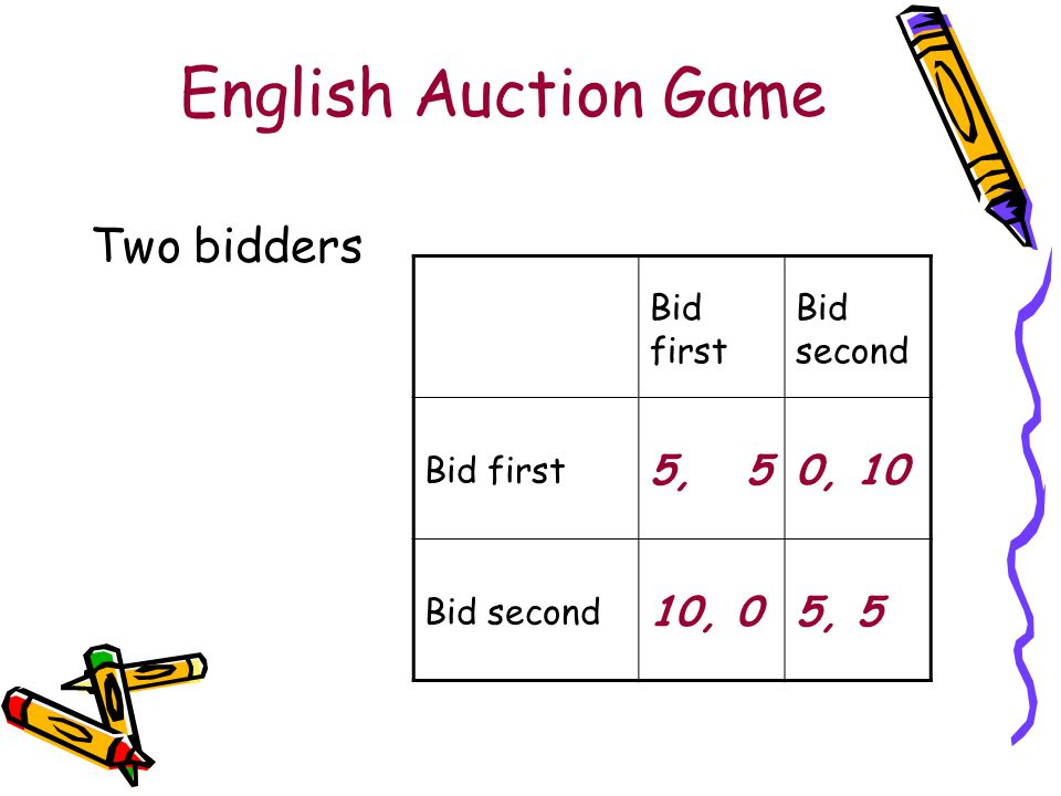English Auction Game Two bidders Bid first Bid second Bid first 5, 50, 10 Bid second 10, 05, 5