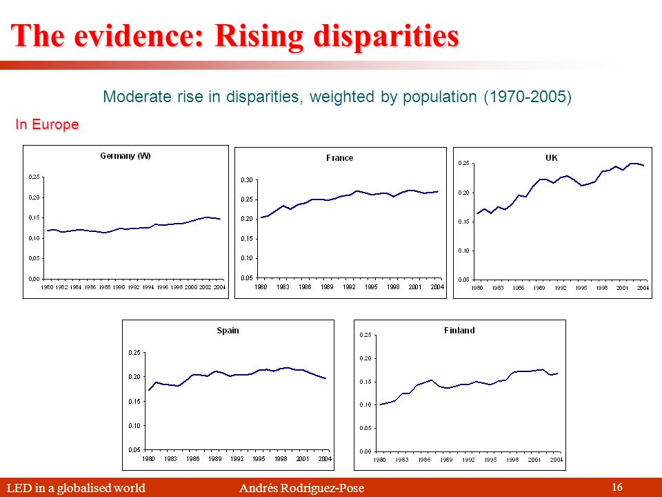 LED in a globalised world Andrés Rodríguez-Pose 16 Moderate rise in disparities, weighted by population (1970-2005) In Europe The evidence: Rising dis
