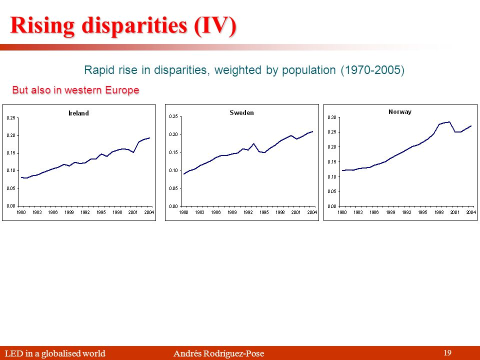LED in a globalised world Andrés Rodríguez-Pose 19 Rising disparities (IV) Rapid rise in disparities, weighted by population (1970-2005) But also in western Europe