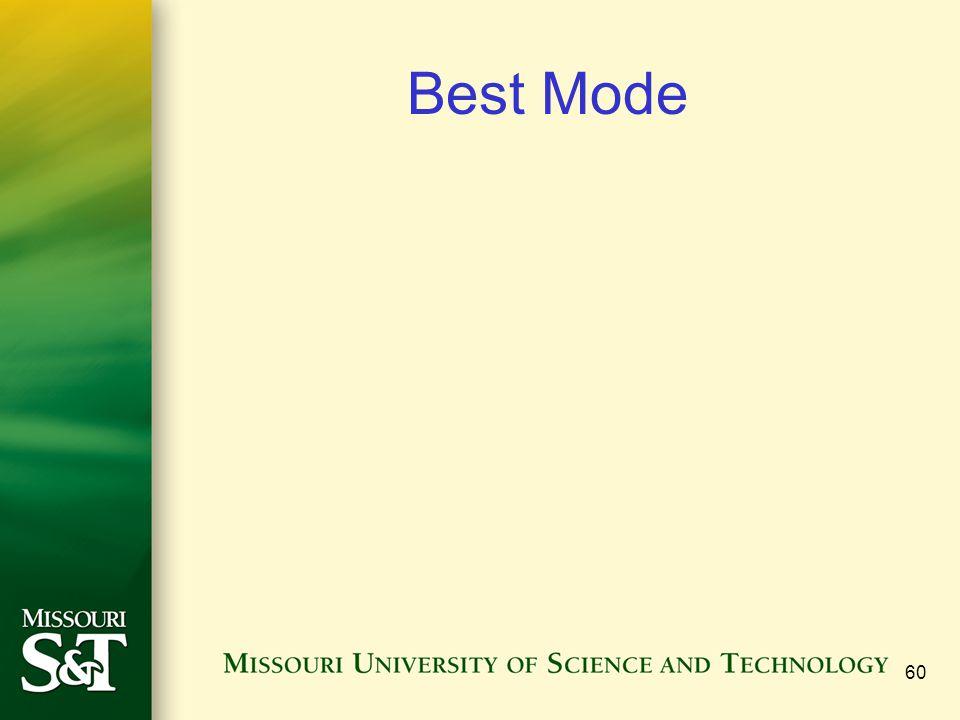60 Best Mode