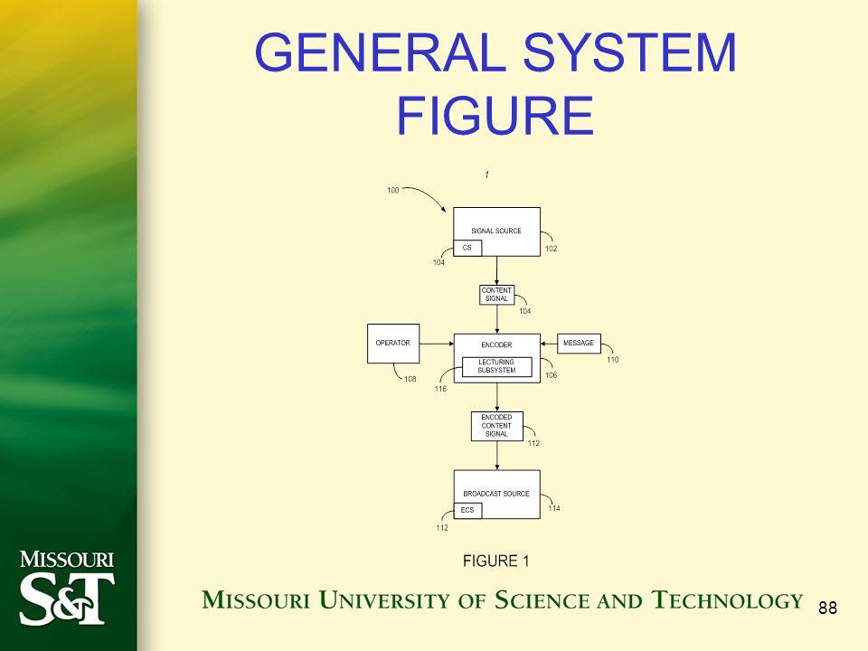 88 GENERAL SYSTEM FIGURE