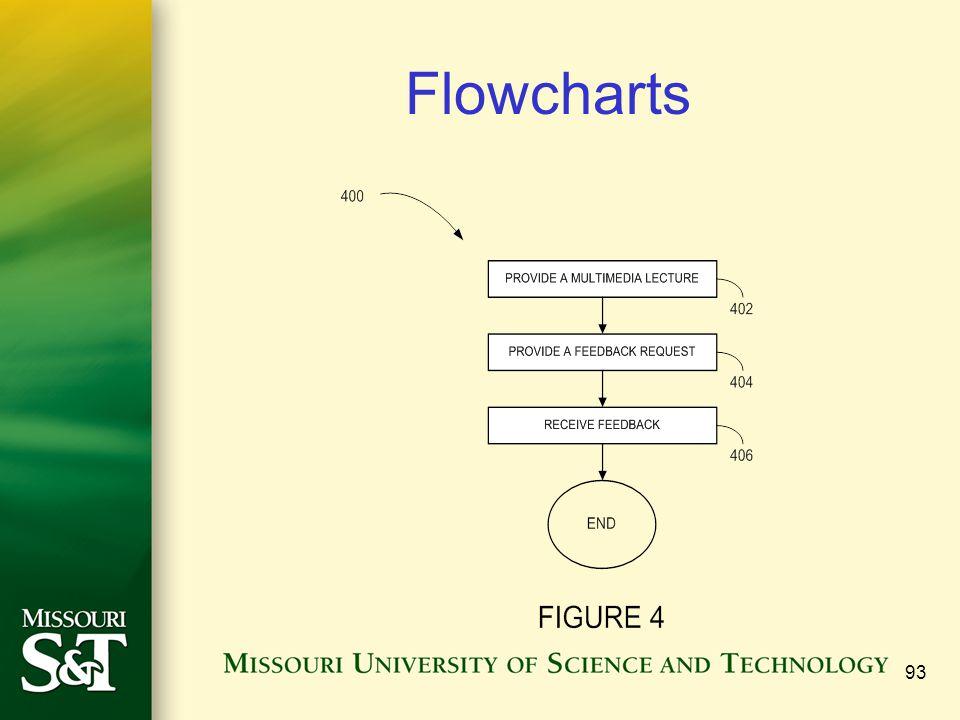93 Flowcharts