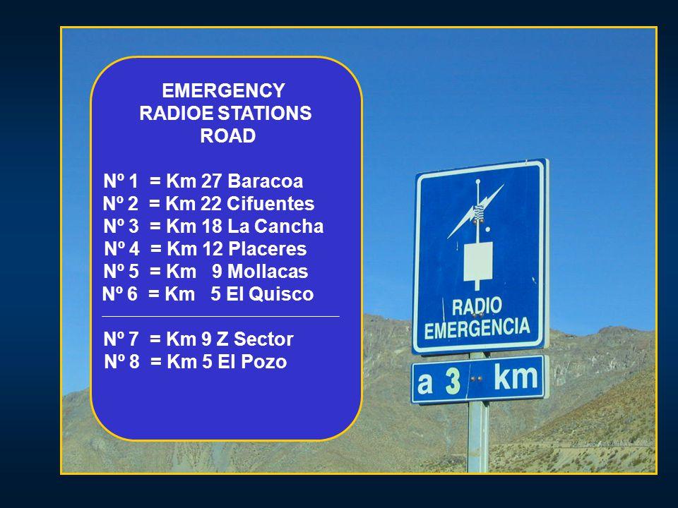 EMERGENCY RADIOE STATIONS ROAD Nº 1 = Km 27 Baracoa Nº 2 = Km 22 Cifuentes Nº 3 = Km 18 La Cancha Nº 4 = Km 12 Placeres Nº 5 = Km 9 Mollacas Nº 6 = Km