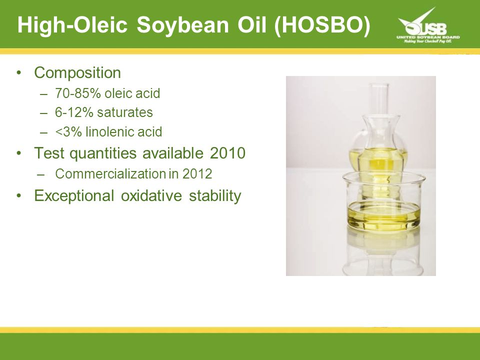 High-Oleic Soybean Oil (HOSBO) Composition –70-85% oleic acid –6-12% saturates –<3% linolenic acid Test quantities available 2010 –Commercialization in 2012 Exceptional oxidative stability