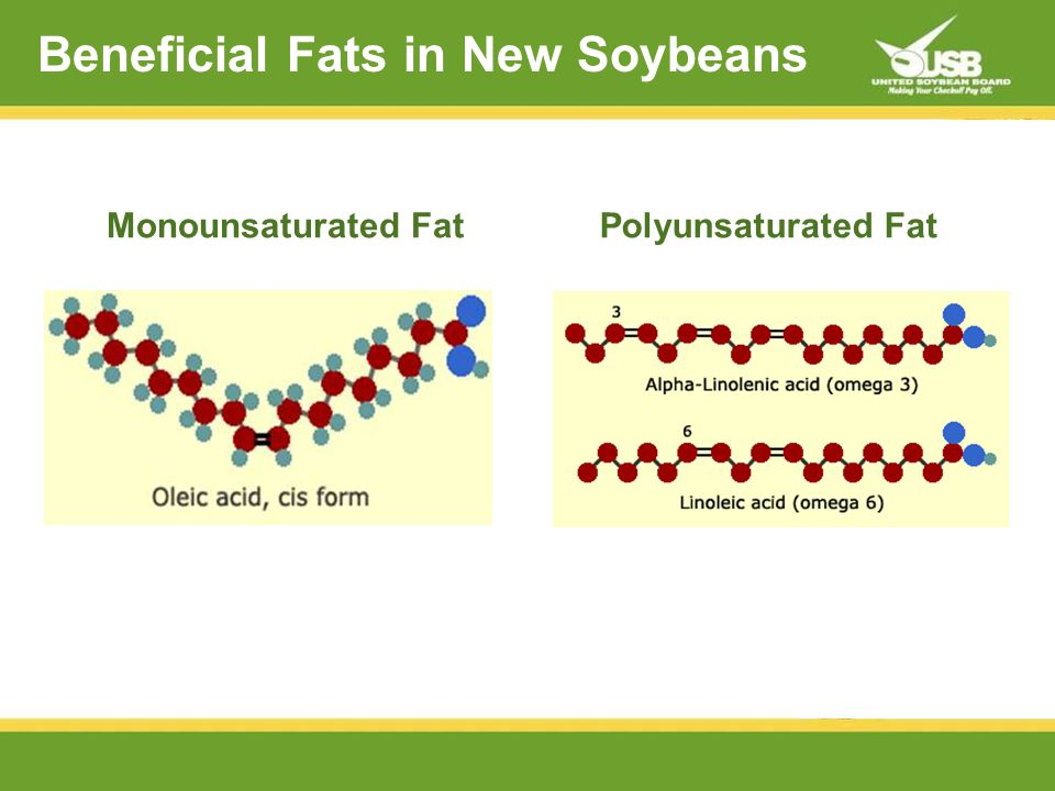 Q: Which fats do you view as very/somewhat healthy.