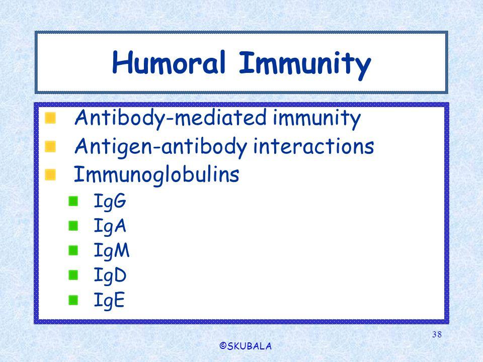 ©SKUBALA 38 Humoral Immunity Antibody-mediated immunity Antigen-antibody interactions Immunoglobulins IgG IgA IgM IgD IgE