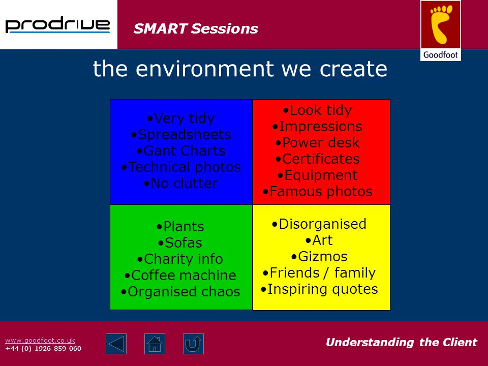 SMART Sessions Understanding the Client www.goodfoot.co.uk +44 (0) 1926 859 060 Look tidy Impressions Power desk Certificates Equipment Famous photos Disorganised Art Gizmos Friends / family Inspiring quotes Very tidy Spreadsheets Gant Charts Technical photos No clutter Plants Sofas Charity info Coffee machine Organised chaos the environment we create