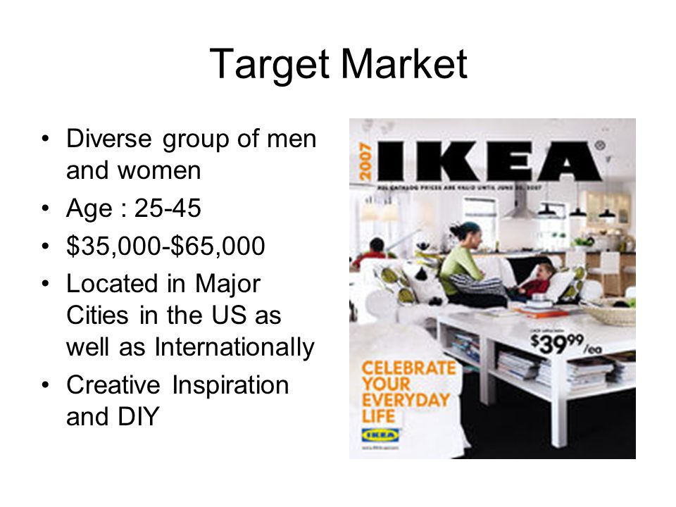 Target Market Diverse group of men and women Age : 25-45 $35,000-$65,000 Located in Major Cities in the US as well as Internationally Creative Inspira