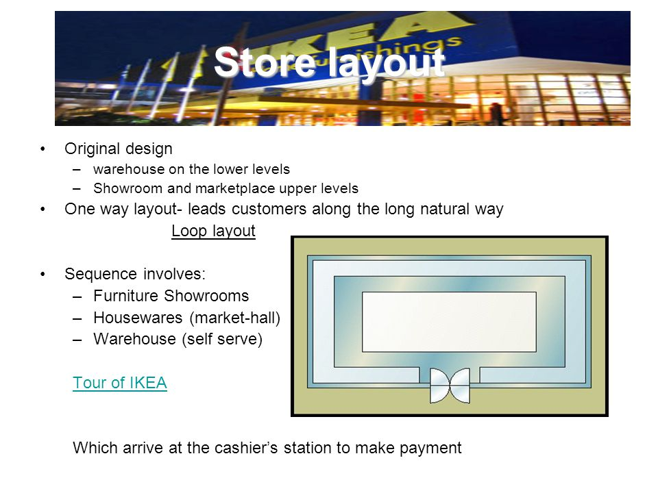 Store layout Original design –warehouse on the lower levels –Showroom and marketplace upper levels One way layout- leads customers along the long natu