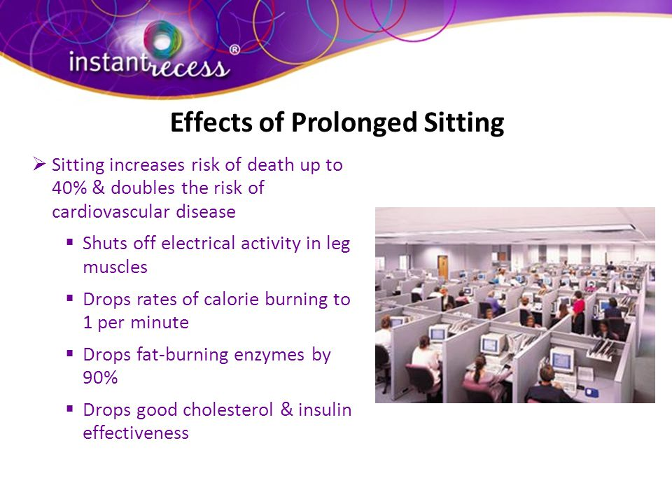 How Bad Is It? Effects of Prolonged Sitting Sitting increases risk of death up to 40% & doubles the risk of cardiovascular disease Shuts off electrica