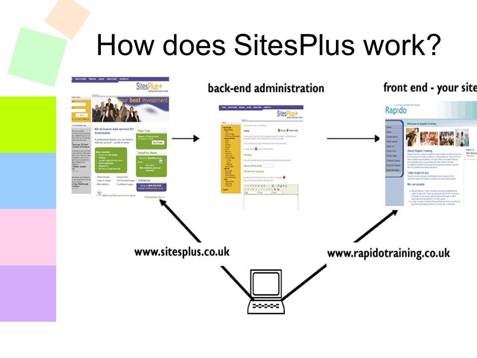 How does SitesPlus work?