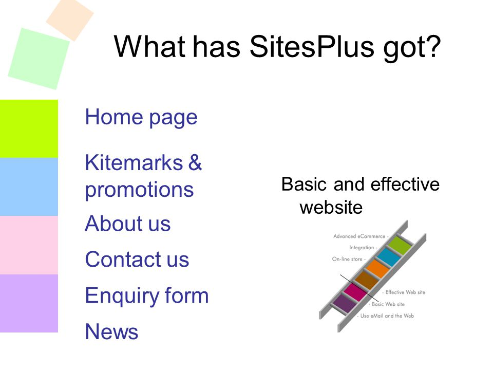 What has SitesPlus got.
