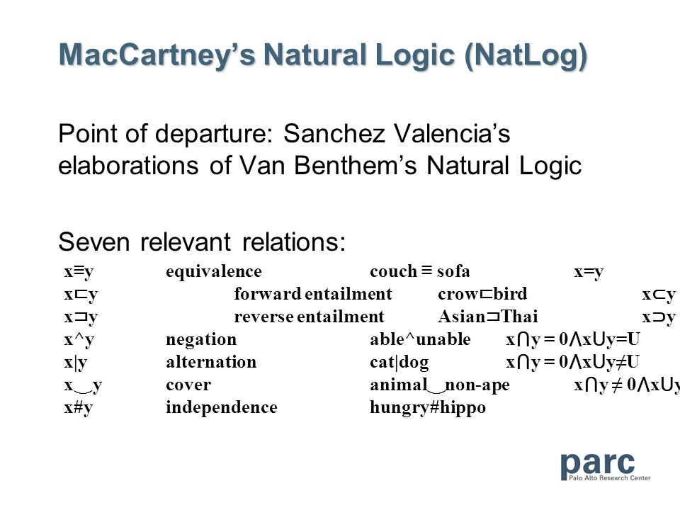 MacCartneys Natural Logic (NatLog) Point of departure: Sanchez Valencias elaborations of Van Benthems Natural Logic Seven relevant relations: xy equiv