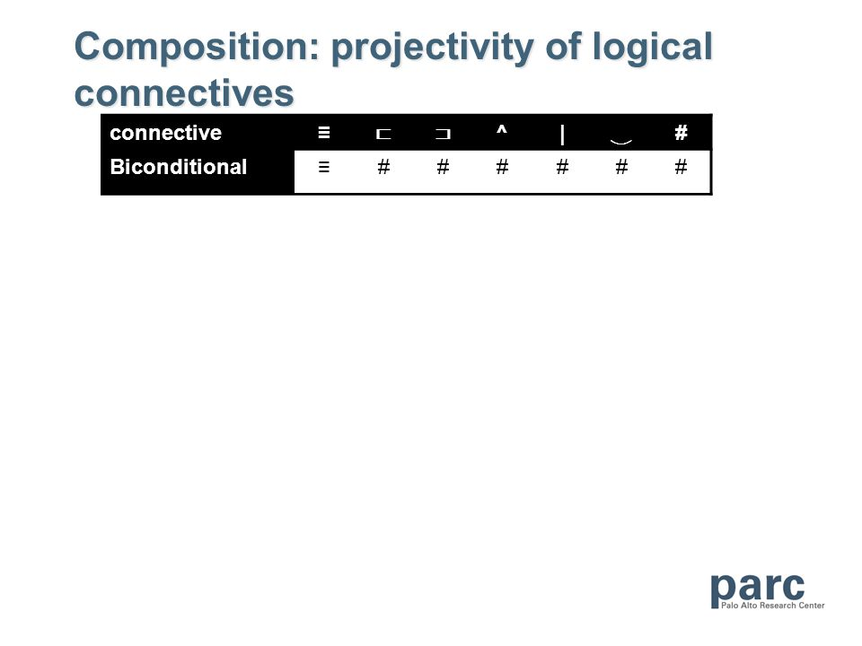 Composition: projectivity of logical connectives connective ^| # Biconditional######
