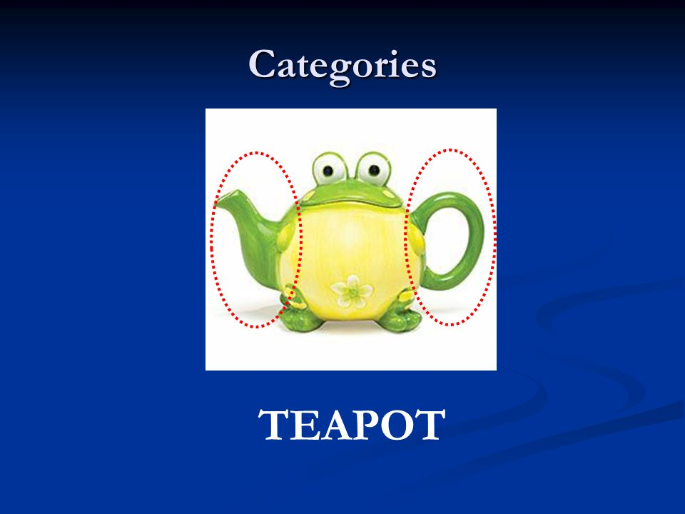 Categories TEAPOT