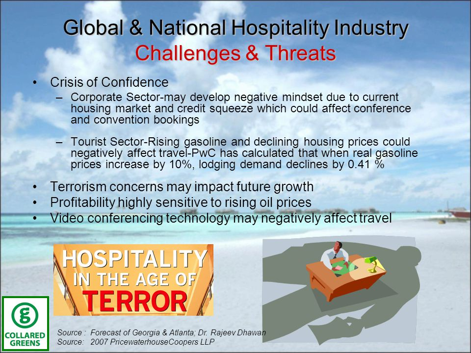 Global & National Hospitality Industry Challenges & Threats Crisis of Confidence –Corporate Sector-may develop negative mindset due to current housing market and credit squeeze which could affect conference and convention bookings –Tourist Sector-Rising gasoline and declining housing prices could negatively affect travel-PwC has calculated that when real gasoline prices increase by 10%, lodging demand declines by 0.41 % Terrorism concerns may impact future growth Profitability highly sensitive to rising oil prices Video conferencing technology may negatively affect travel Source : Forecast of Georgia & Atlanta; Dr.