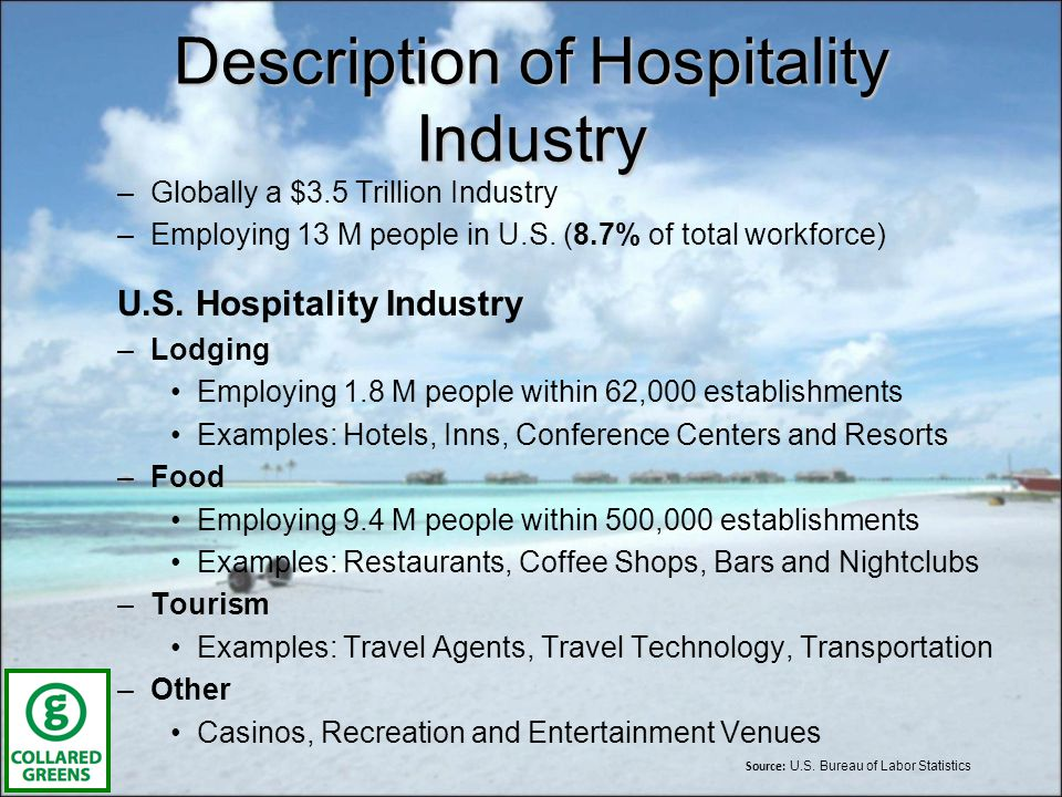 Hotel Industry Hotel Demand is Cyclical –Tracks Closely Local US and Global Economies –Lag between occupancy and ADR –Construction takes time and outlook difficult to predict