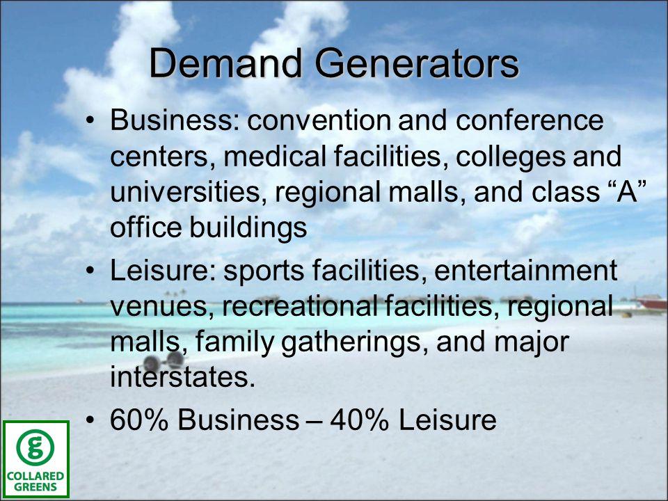 Building Construction Costs Source: 2007 PKF GHLA Presentation