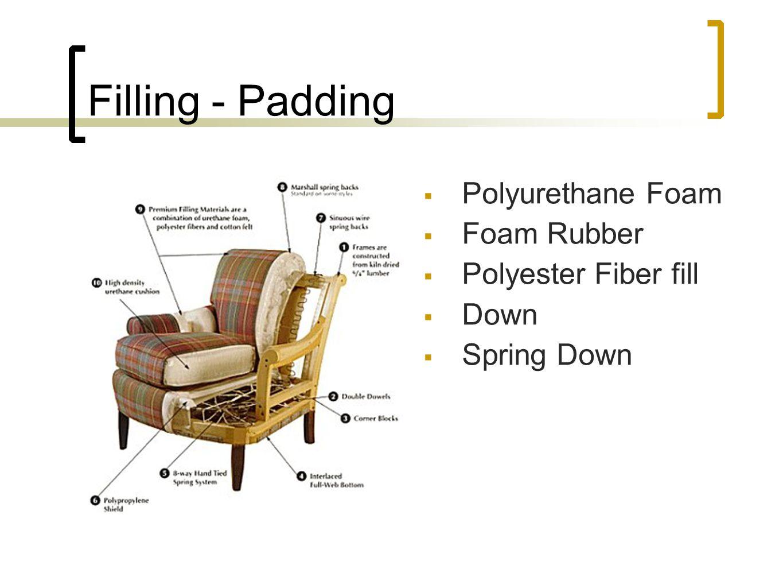 Filling - Padding Polyurethane Foam Foam Rubber Polyester Fiber fill Down Spring Down