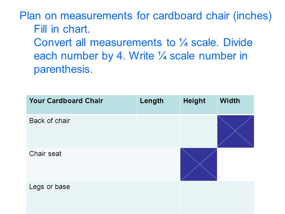 Your Cardboard ChairLengthHeightWidth Back of chair Chair seat Legs or base Plan on measurements for cardboard chair (inches) Fill in chart. Convert a