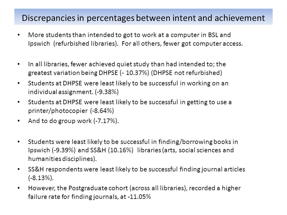 Discrepancies in percentages between intent and achievement More students than intended to got to work at a computer in BSL and Ipswich (refurbished libraries).