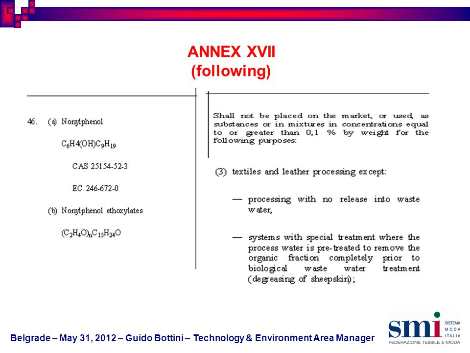 ANNEX XVII (following) Belgrade – May 31, 2012 – Guido Bottini – Technology & Environment Area Manager