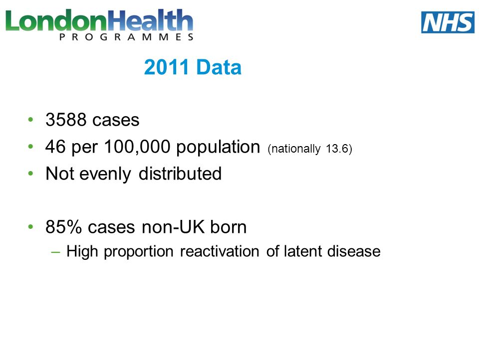2011 Data 3588 cases 46 per 100,000 population (nationally 13.6) Not evenly distributed 85% cases non-UK born –High proportion reactivation of latent